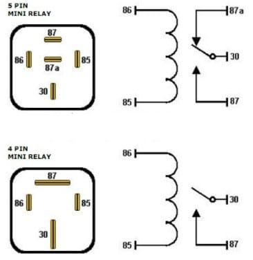 Peachy Relay 4 Kaki 5 Kaki Gambar Rangkaian Serta Fungsinya Wiring Database Ittabxeroyuccorg
